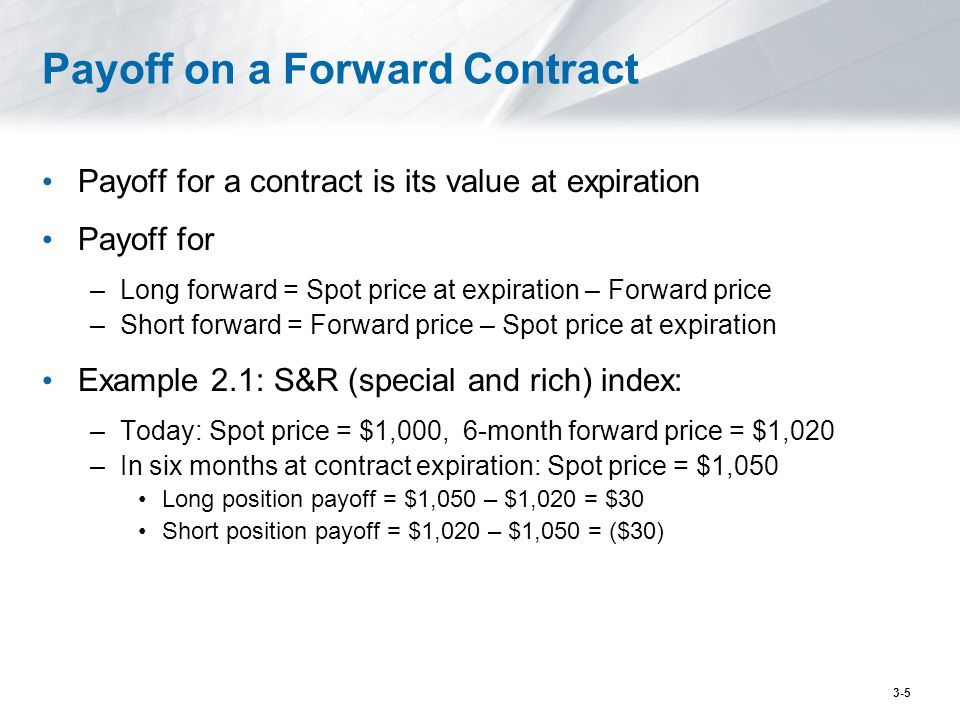 Payoff on a Forward Contract