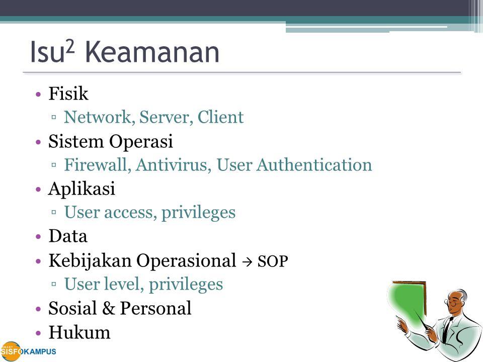 Isu2 Keamanan Fisik Sistem Operasi Aplikasi Data
