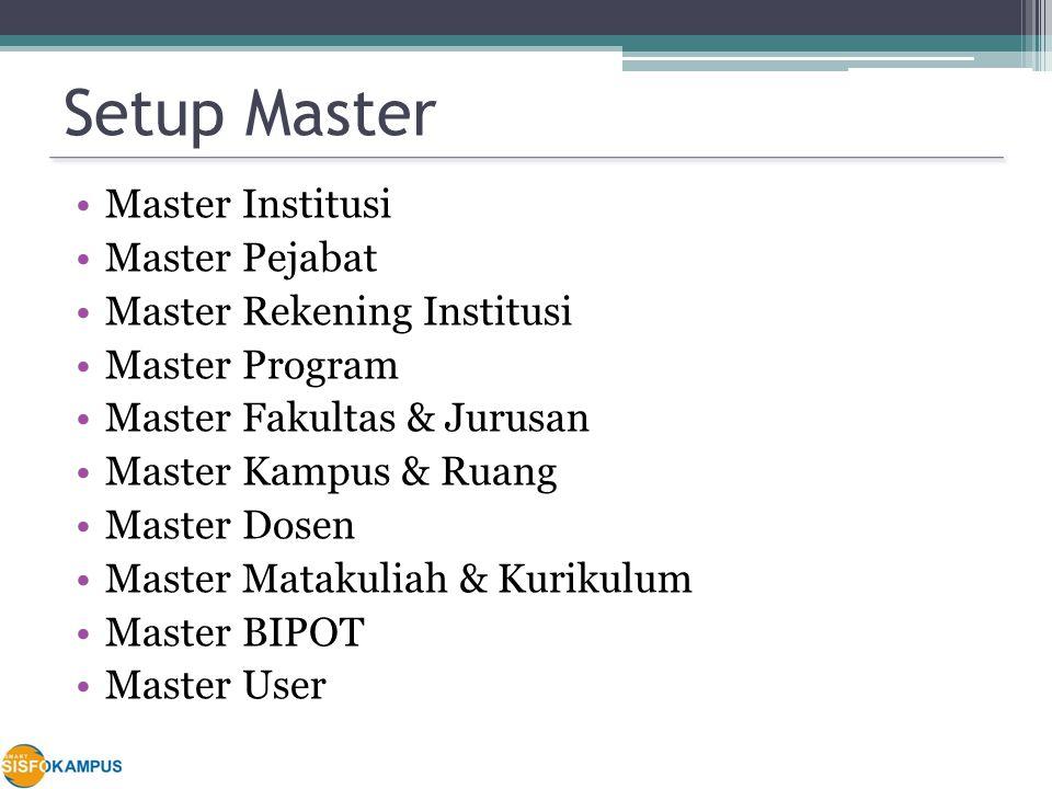 Setup Master Master Institusi Master Pejabat Master Rekening Institusi