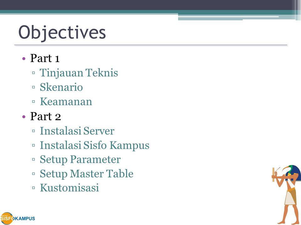 Objectives Part 1 Part 2 Tinjauan Teknis Skenario Keamanan