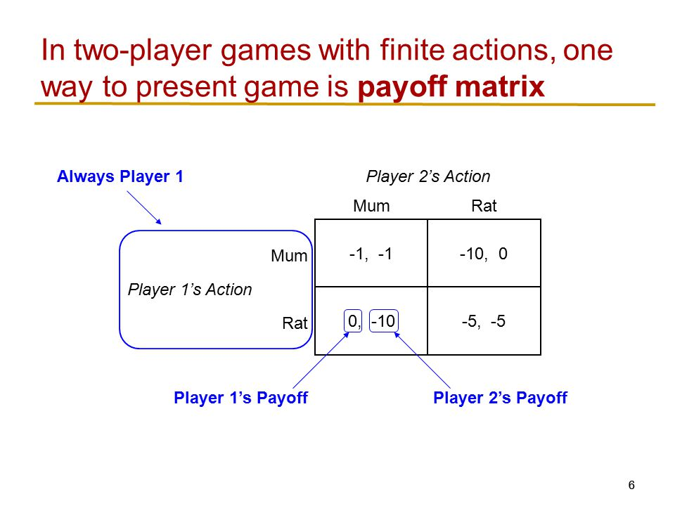 Nash Equilibrium We solve a game by looking for a Nash equilibrium