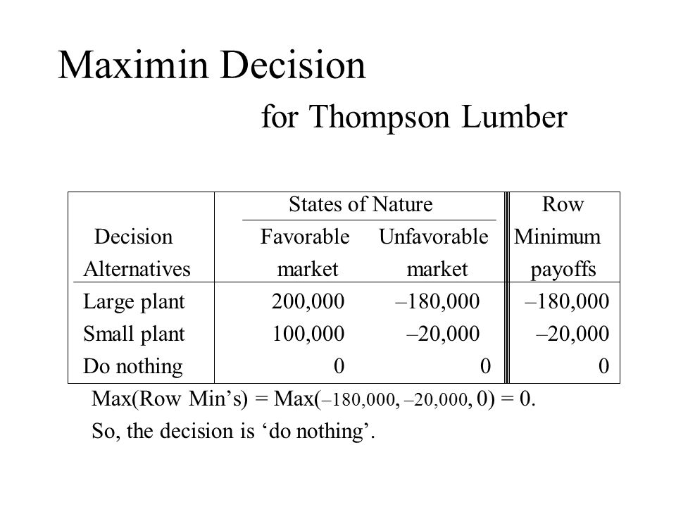 Maximin Decision for Thompson Lumber