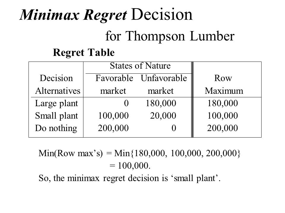 Minimax Regret Decision for Thompson Lumber