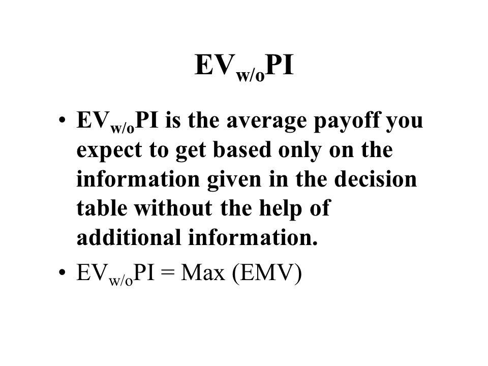 EVw/oPI