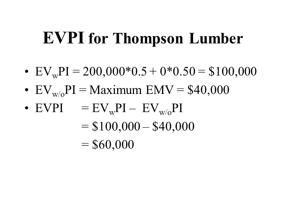 EVPI for Thompson Lumber
