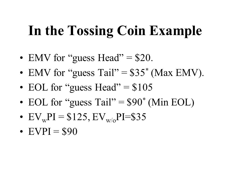 In the Tossing Coin Example