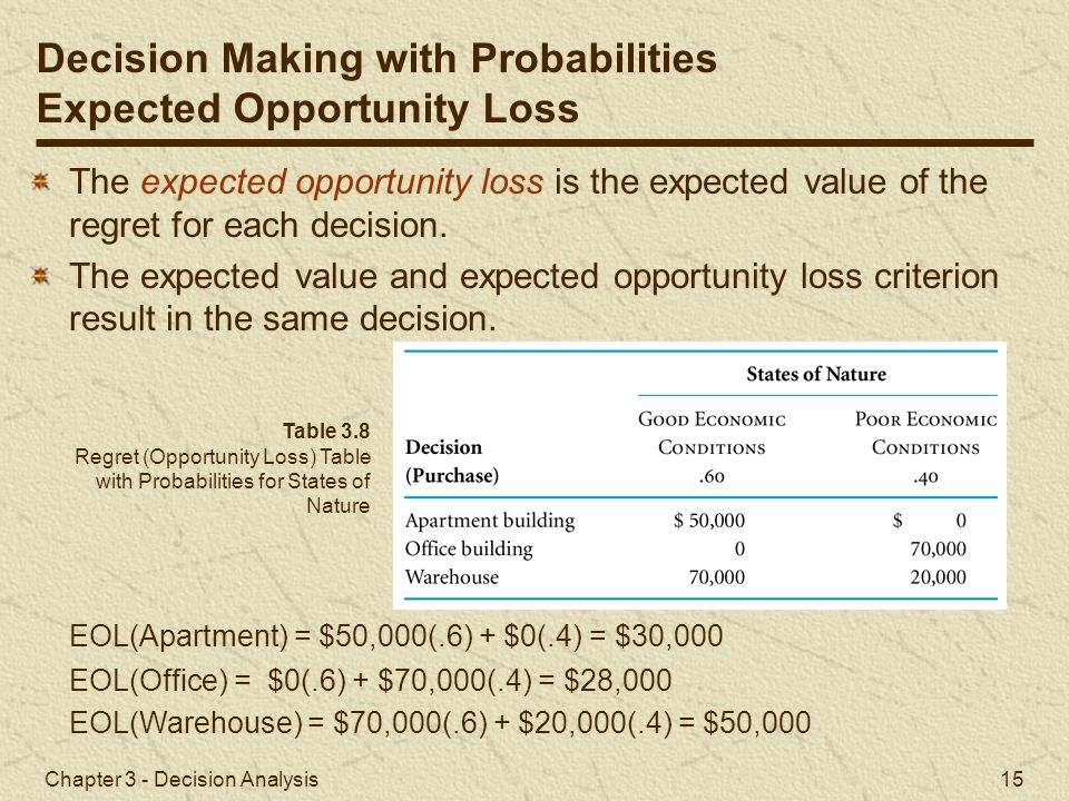 Decision Making with Probabilities Expected Opportunity Loss