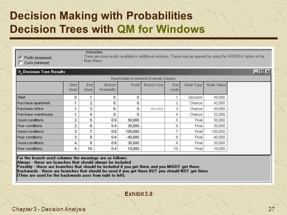 Decision Making with Probabilities Decision Trees with QM for Windows