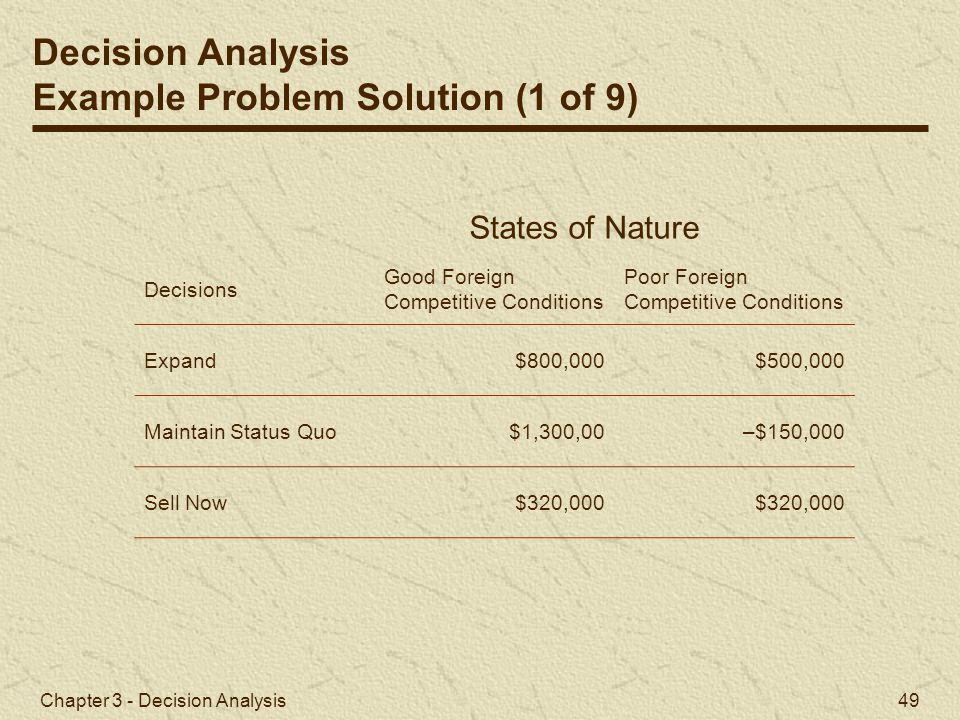 Example Problem Solution (1 of 9)
