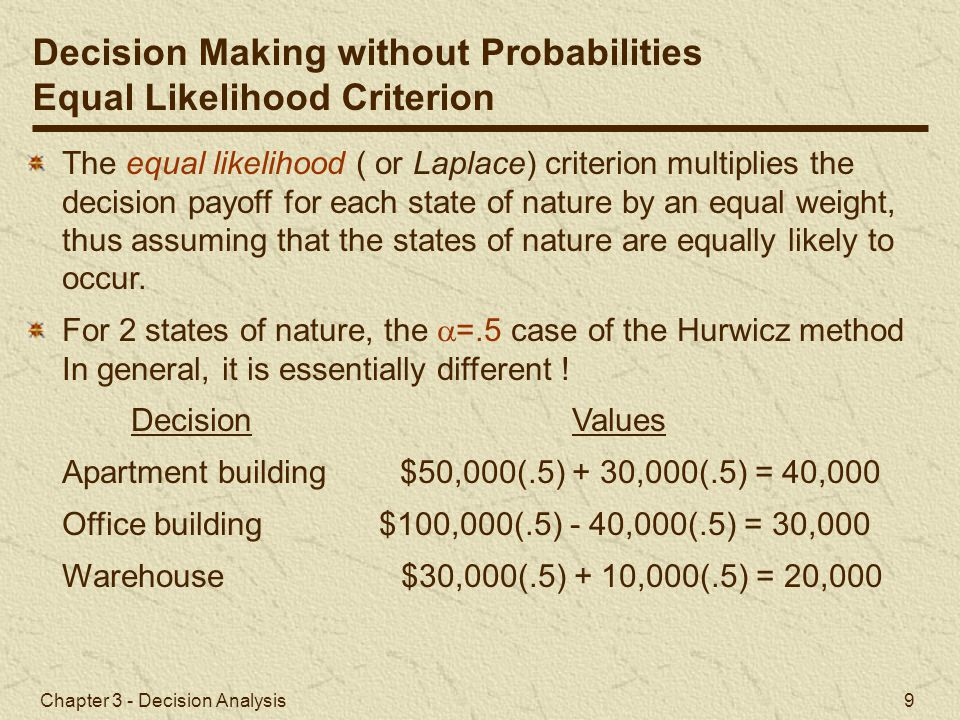 Decision Making without Probabilities Equal Likelihood Criterion