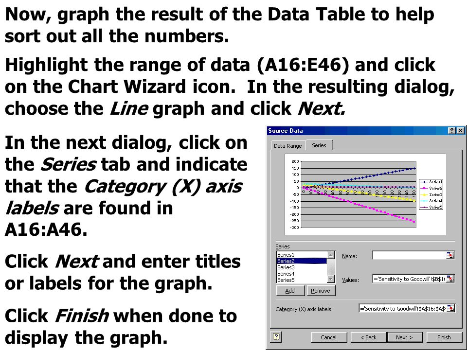 Now, graph the result of the Data Table to help sort out all the numbers.