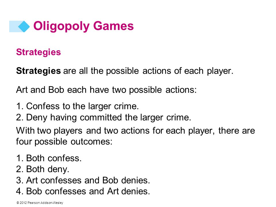Oligopoly Games Strategies