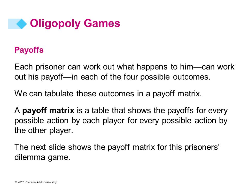 Oligopoly Games Payoffs