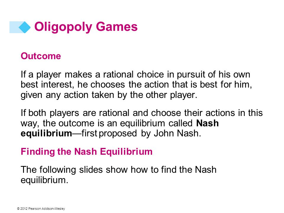 Oligopoly Games Outcome