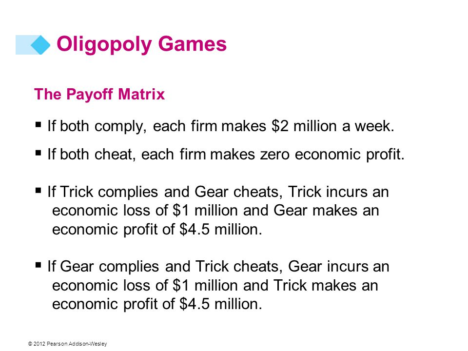 Oligopoly Games The Payoff Matrix