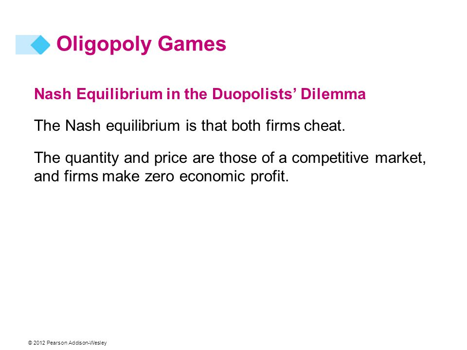 Oligopoly Games Nash Equilibrium in the Duopolists' Dilemma