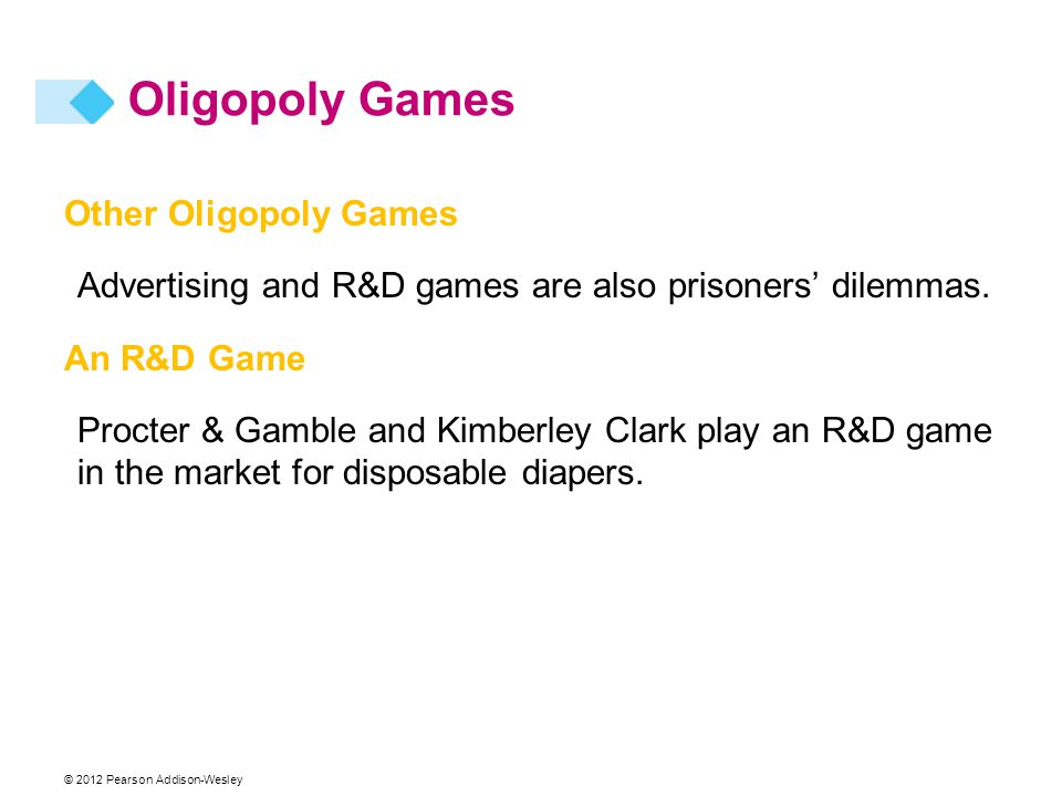 Oligopoly Games Other Oligopoly Games
