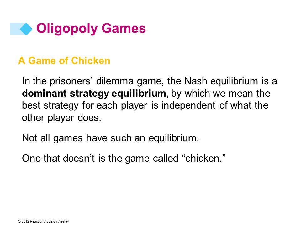 Oligopoly Games A Game of Chicken