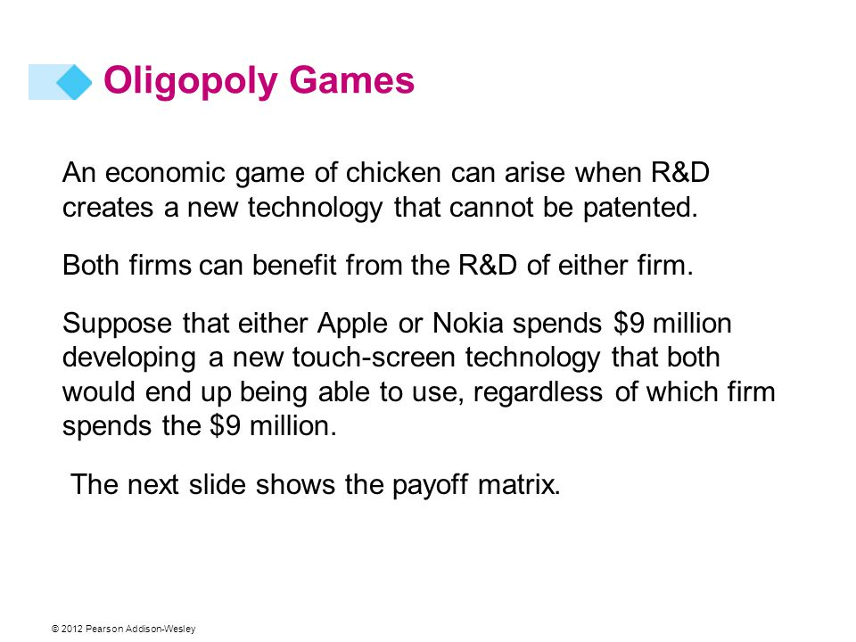 Oligopoly Games An economic game of chicken can arise when R&D creates a new technology that cannot be patented.