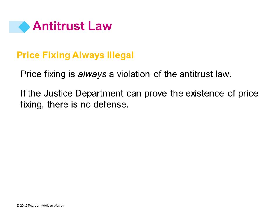 Antitrust Law Price Fixing Always Illegal