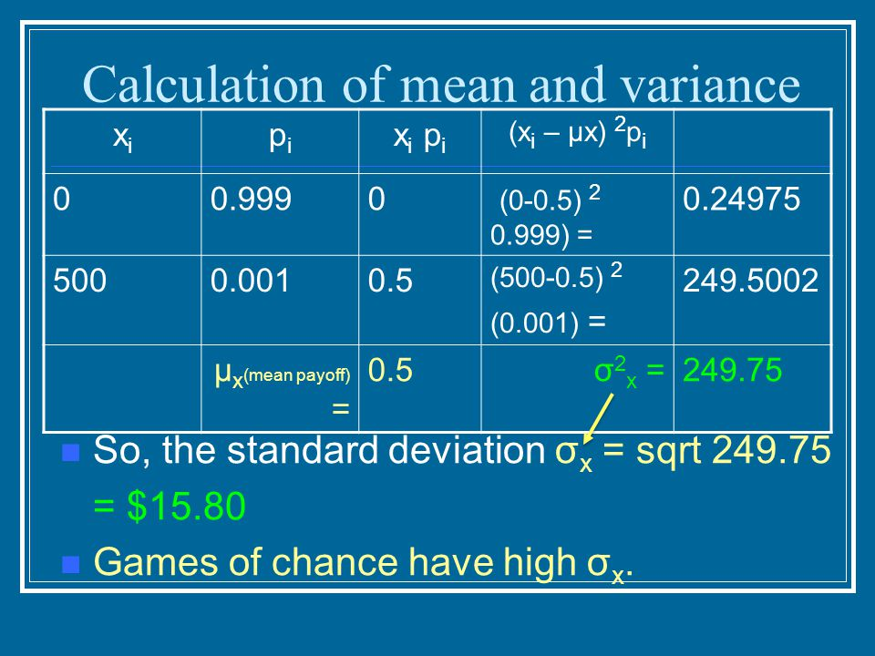Calculation of mean and variance