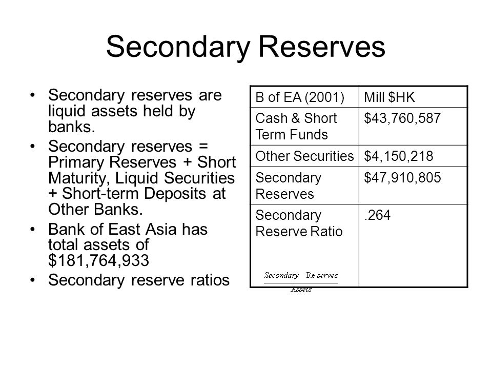 Secondary Reserves Secondary reserves are liquid assets held by banks.