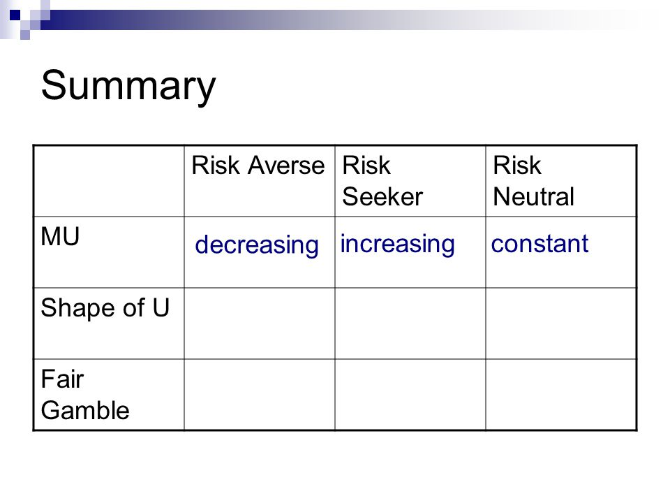 Summary Risk Averse Risk Seeker Risk Neutral MU Shape of U Fair Gamble