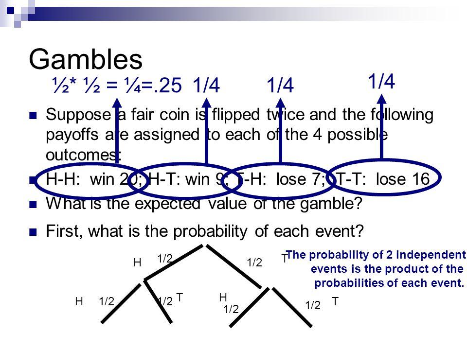 Gambles 1/4. ½* ½ = ¼=.25. 1/4. 1/4.