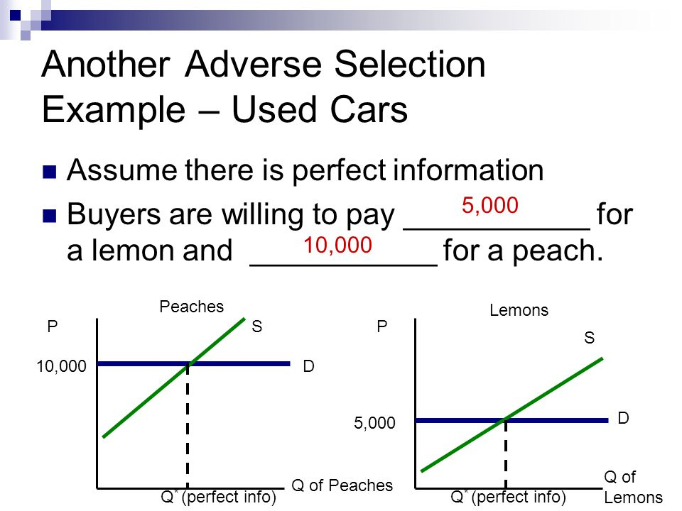Another Adverse Selection Example – Used Cars