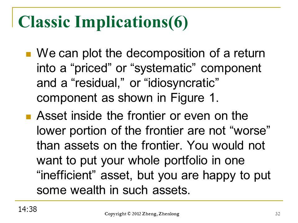 Classic Implications(6)