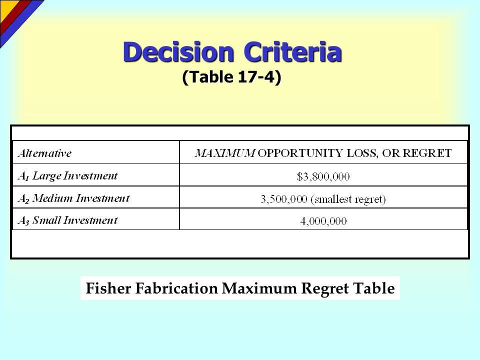 Decision Criteria (Table 17-4)