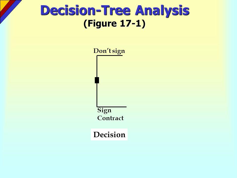 Decision-Tree Analysis (Figure 17-1)