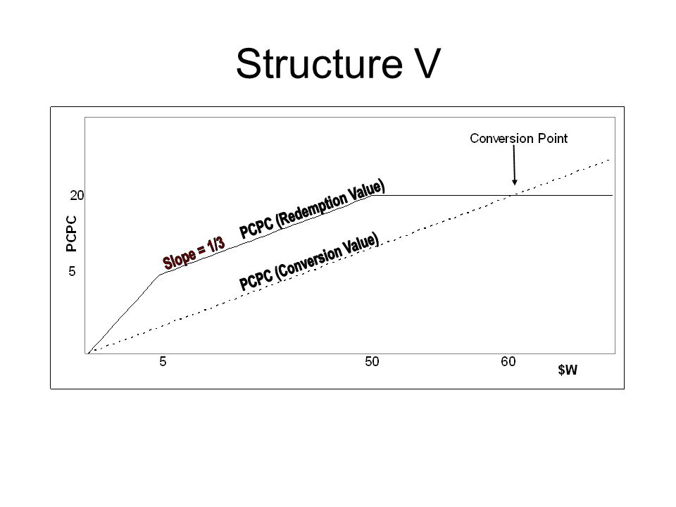 Structure V