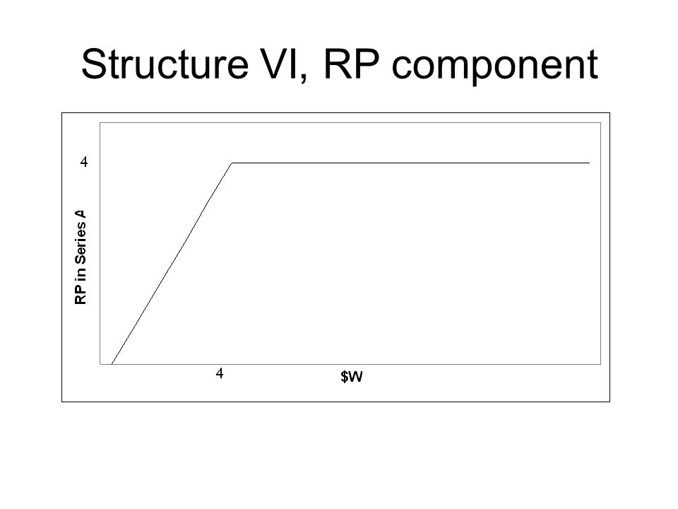 Structure VI, RP component