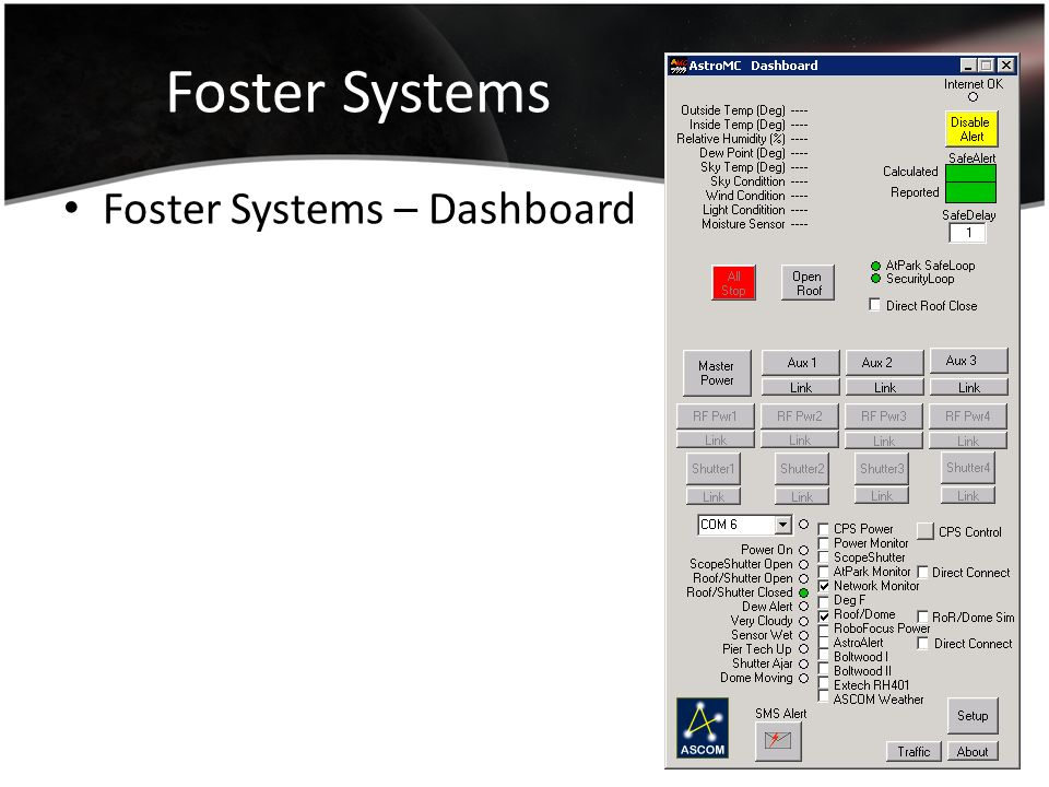 Foster Systems Foster Systems – Dashboard