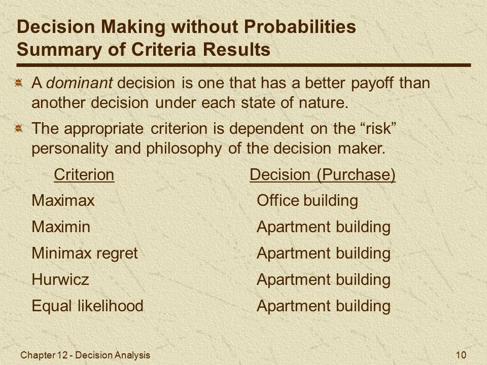 Decision Making without Probabilities Summary of Criteria Results