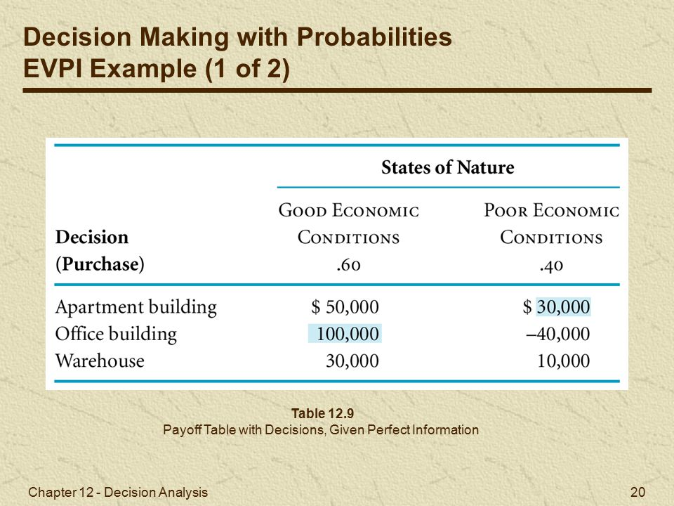 Payoff Table with Decisions, Given Perfect Information
