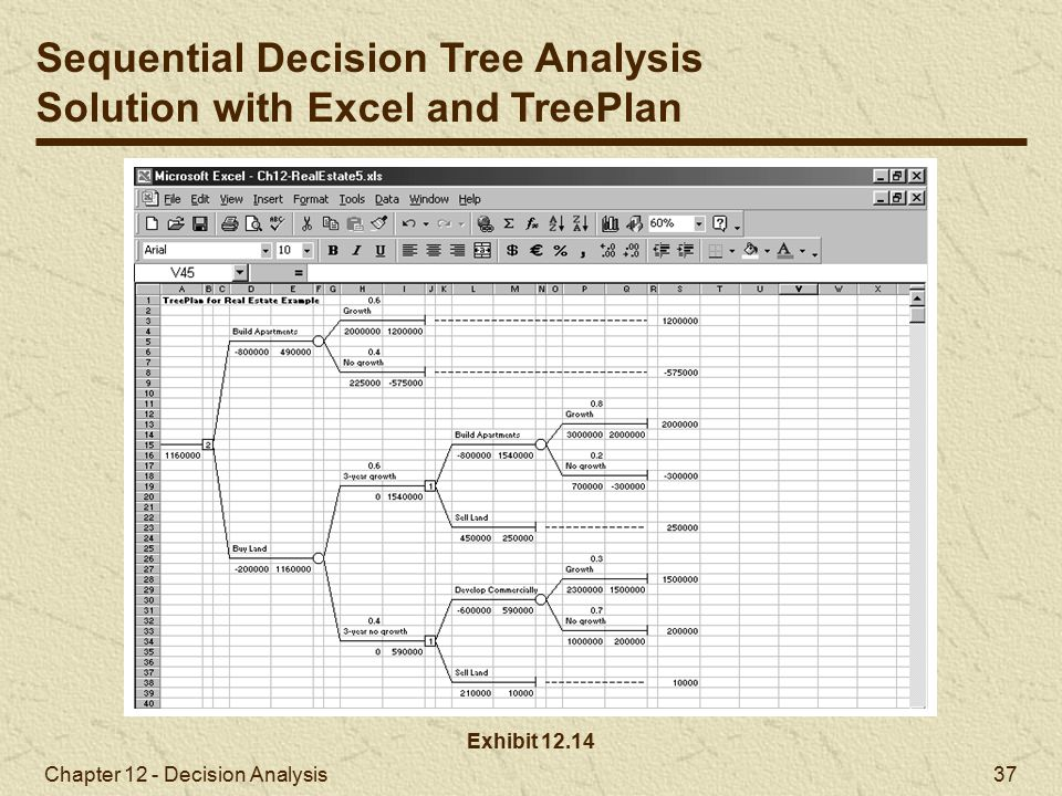 Sequential Decision Tree Analysis Solution with Excel and TreePlan