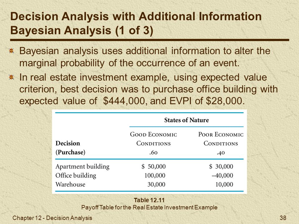 Payoff Table for the Real Estate Investment Example