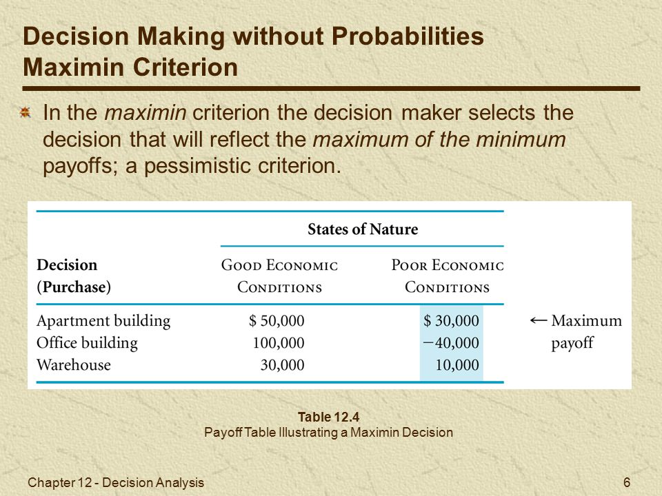Payoff Table Illustrating a Maximin Decision