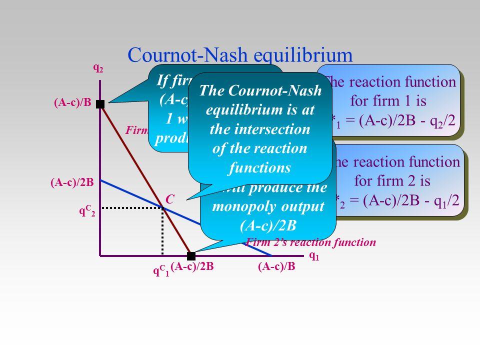 Cournot-Nash equilibrium