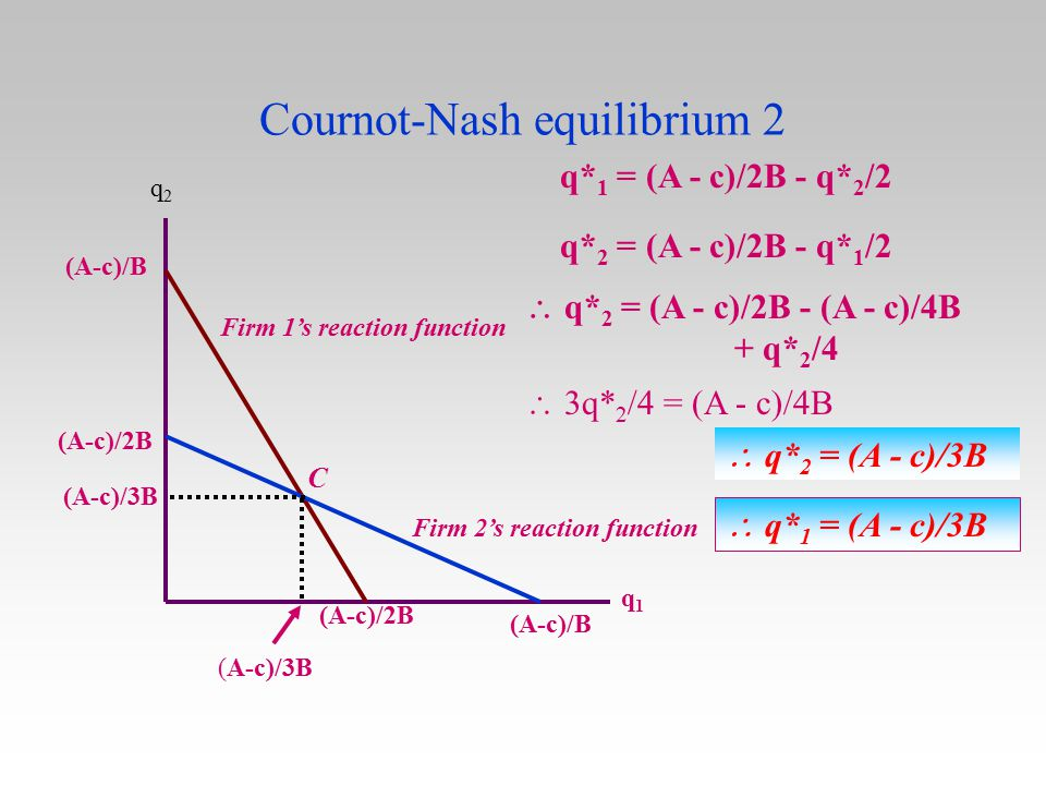 Cournot-Nash equilibrium 2