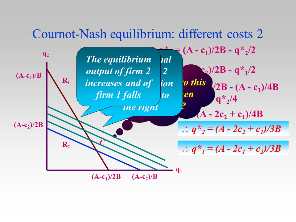 Cournot-Nash equilibrium: different costs 2