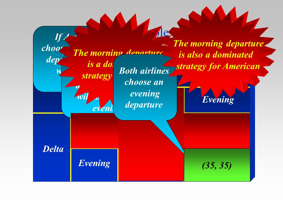 The example 3 The morning departure is also a dominated