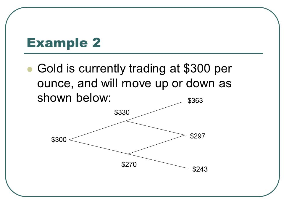 Example 2 Gold is currently trading at $300 per ounce, and will move up or down as shown below: $363.