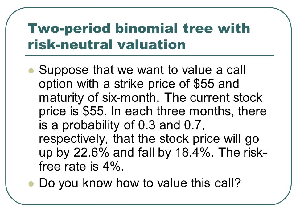 Two-period binomial tree with risk-neutral valuation