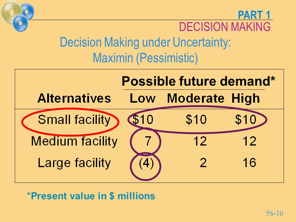 Decision Making under Uncertainty: Maximin (Pessimistic)