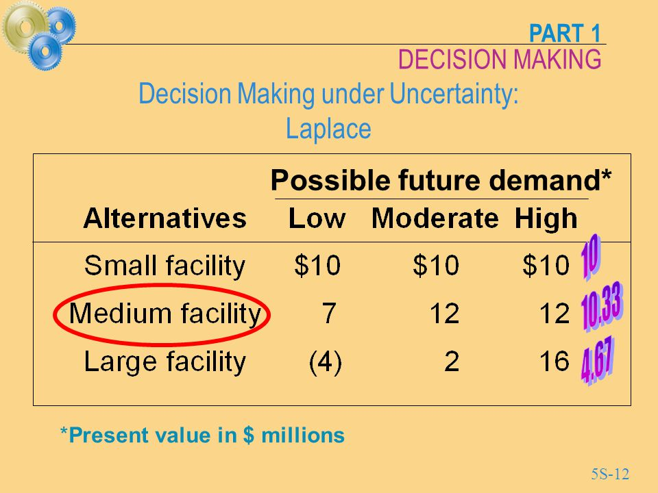 Decision Making under Uncertainty: Laplace