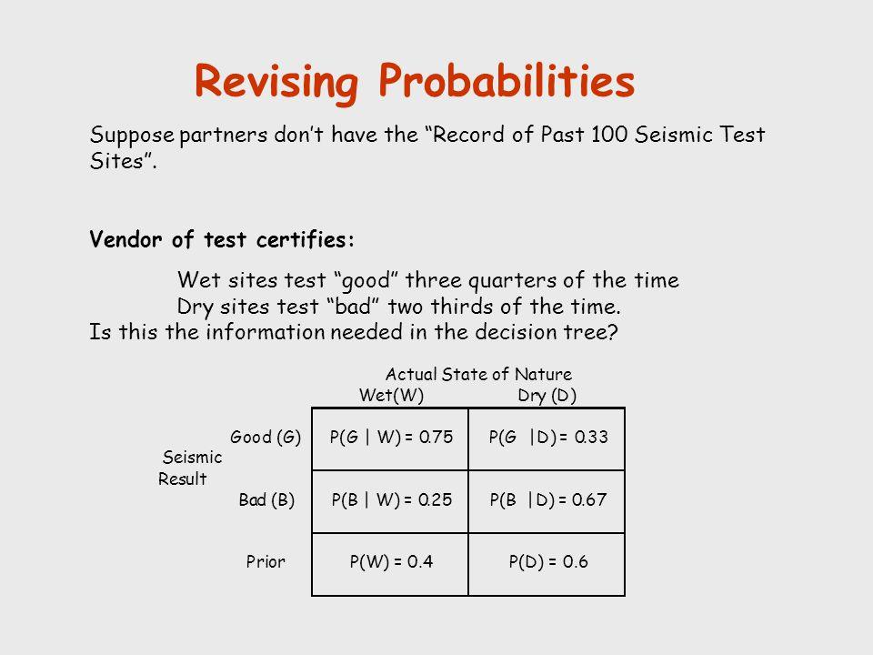 Revising Probabilities