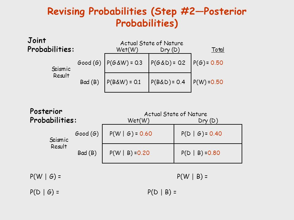 Revising Probabilities (Step #2—Posterior Probabilities)